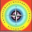 Cadran de Radesthésie Universel